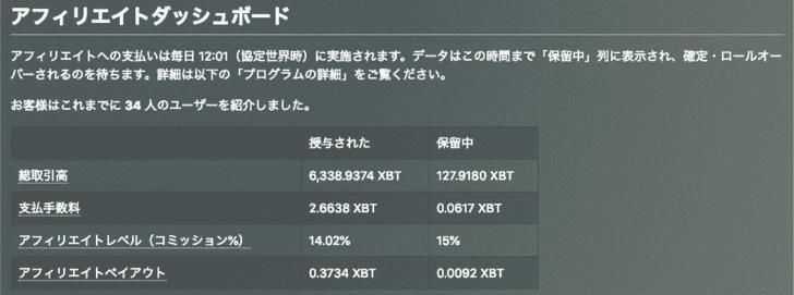 BitMEXアフィリエイトダッシュボード