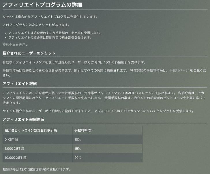 BitMEXアフィリエイト報酬体系