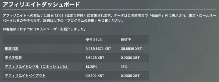 BitMEXアフィリエイト_総取引高9,000 XBT超え