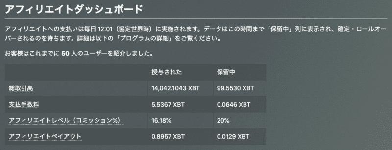BitMEXアフィリエイト_紹介者が50人