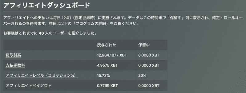 BitMEX_アフィリエイトダッシュボード