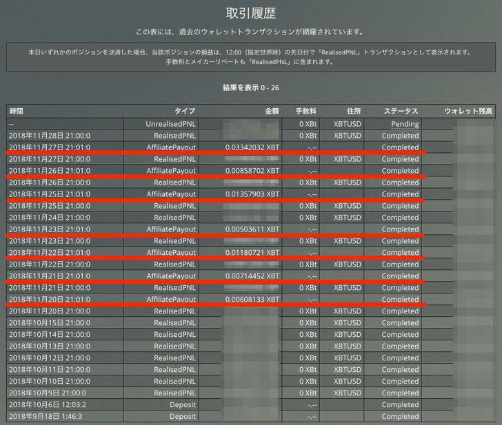 BitMEXアフィリエイト取引履歴