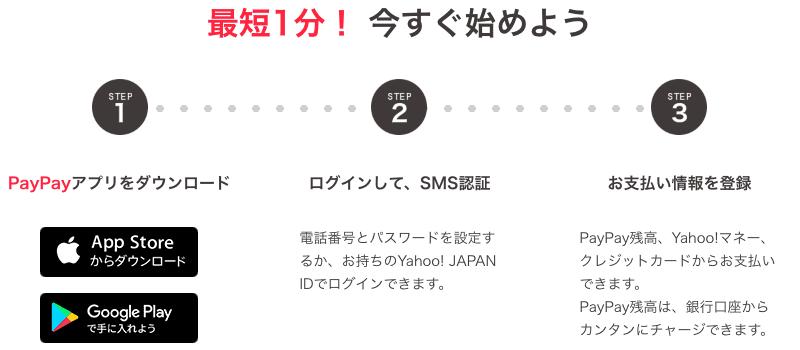 PayPay(ペイペイ)のはじめ方(最短1分)