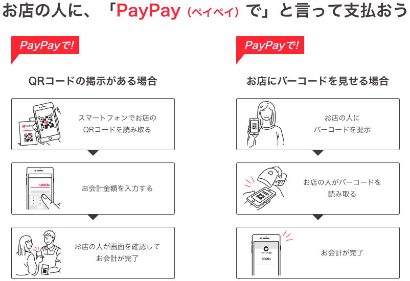 PayPay(ペイペイ)での支払い方法