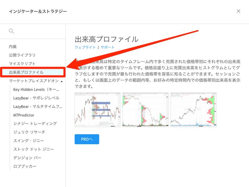 TradingView_出来高プロファイル