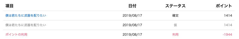 マイポイント(Amazonポイントの獲得・利用履歴)