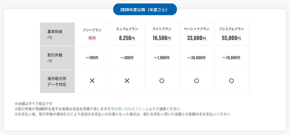 仮想通貨の損益計算ソフト_Gtax_料金プラン