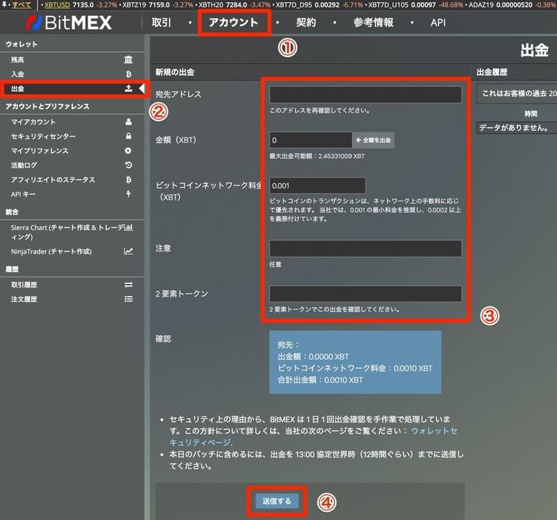 BitMEX_出金